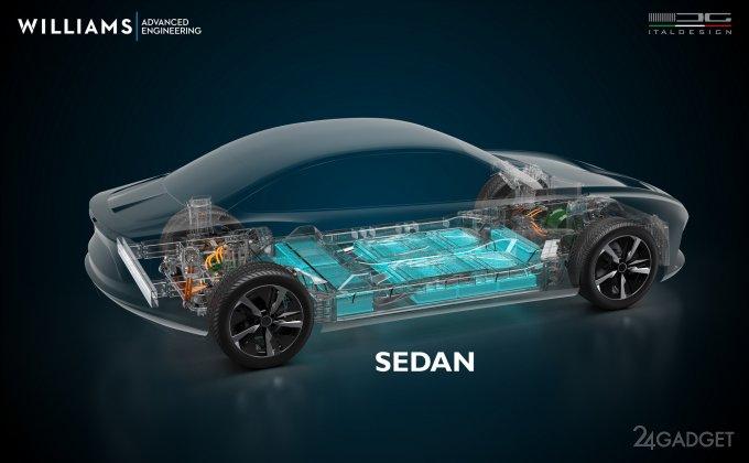Дизайнеры из Williams и Italdesign спроектировали универсальную платформу EVX для флагманских электромобилей (6 фото + видео)