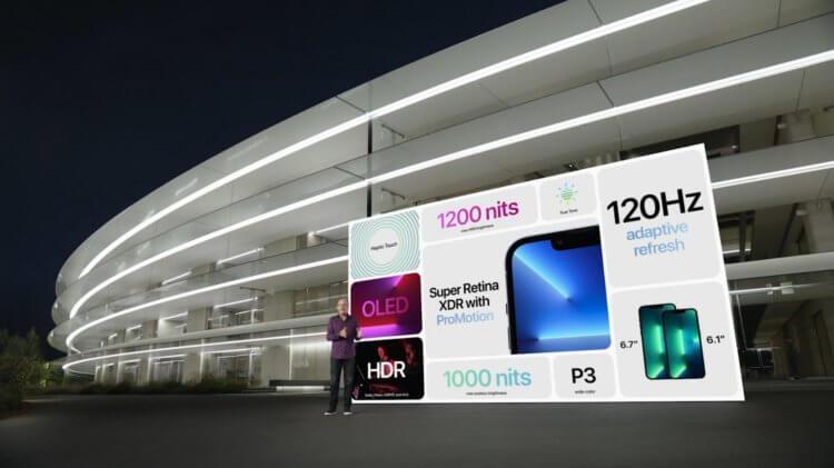 Apple представила iPhone 13 Pro и 13 Pro Max с экраном 120 Гц и лучшей камерой за всю историю